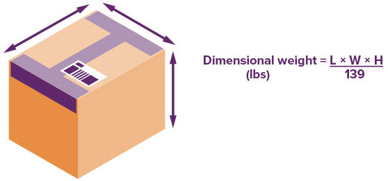 Calculating the dimensional weight of a package is easy however, it will vary from carrier to carrier