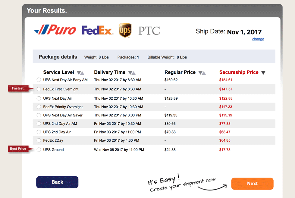 Compare rates with various carriers and easily find the lowest cost on shipping